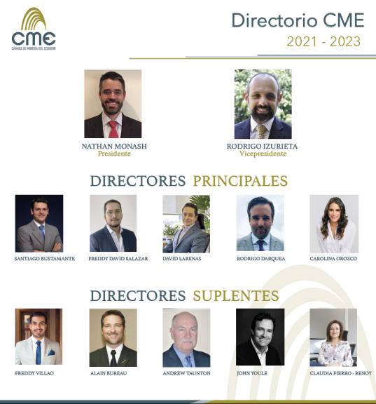 Nuevo Directorio CME